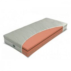 Aktív plus hab matrac