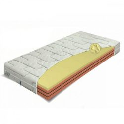 Lazy Kokos hab matrac